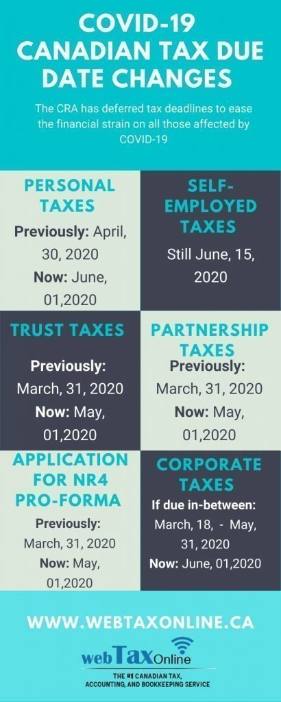 COVID-19 tax due dates and deadlines